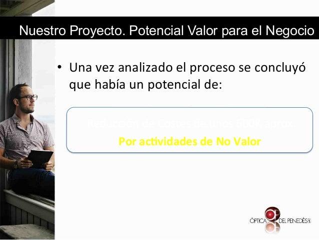Nuestro Proyecto. Potencial Valor para el Negocio  • Una&vez&analizado&el&proceso&se&concluyó& que&había&un&potencial&de:...