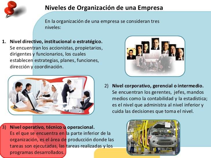 Concepto y clases de oficina for Importancia de la oficina dentro de la empresa wikipedia