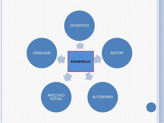 Presentación orientadorxs junio Slide 3