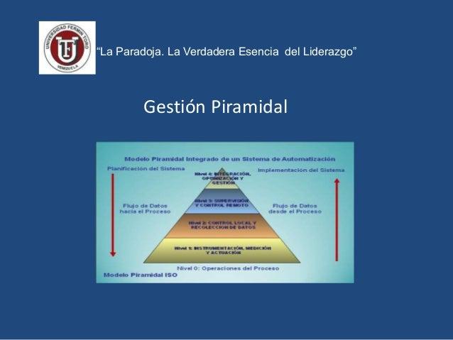 """""""La Paradoja. La Verdadera Esencia del Liderazgo"""" Gestión Piramidal"""