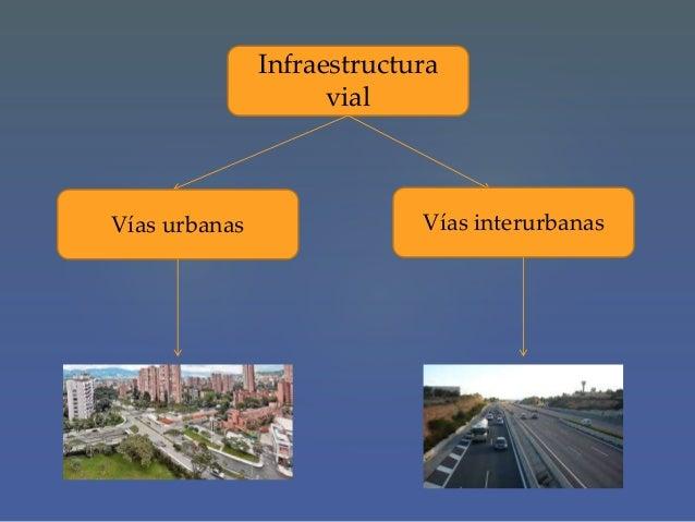La Infraestructura Vial