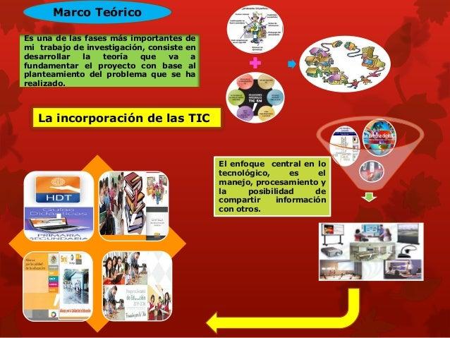 Herramientas de apoyo  Pedagógico  Tecnológico  Sus propósitos de las TIC  Acompañamiento  De Gestión Con una orientacion ...