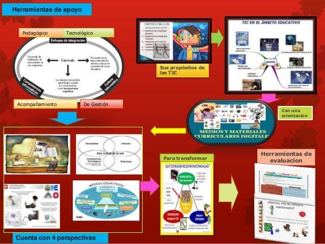 Es la selección de ejes o temas para definir la temática principal de la investigación esta relacionada con la formulación...