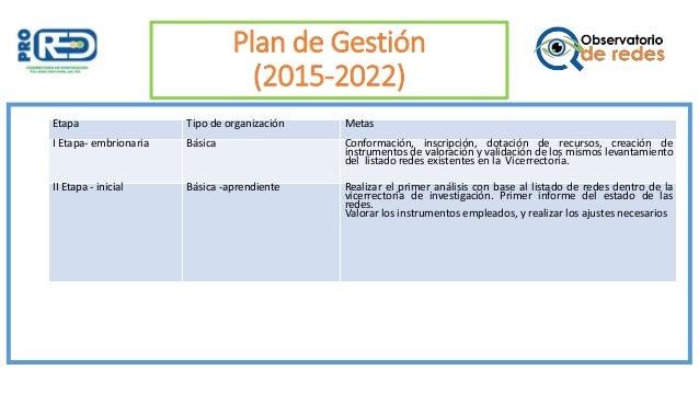 Plan de Gestión (2015-2022) En la actualidad, se presume que existe una población de estudiantes incorporados a las difere...