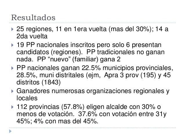 Resultados   25 regiones, 11 en 1era vuelta (mas del 30%); 14 a  2da vuelta   19 PP nacionales inscritos pero solo 6 pre...