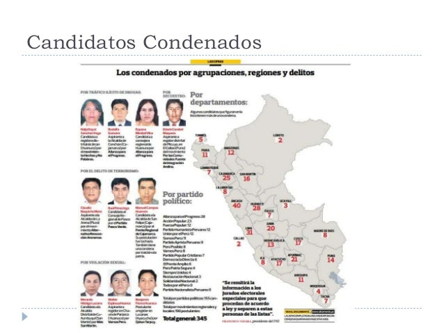 Candidatos Condenados