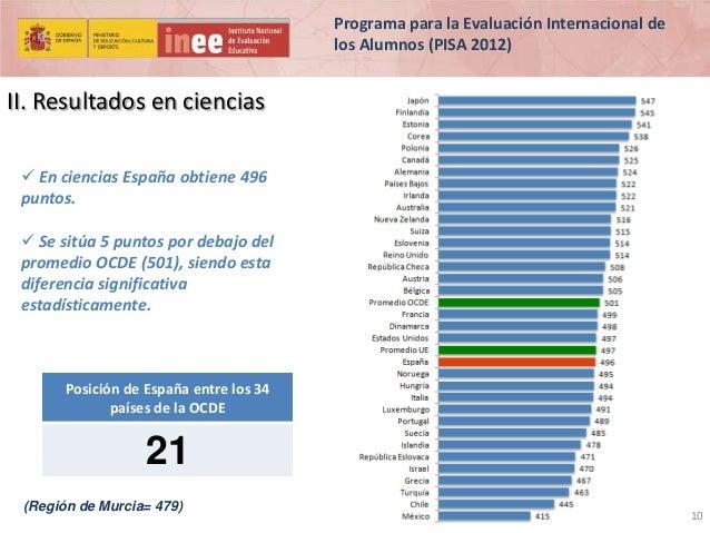 Programa para la Evaluación Internacional de los Alumnos (PISA 2012)  II. Resultados en ciencias  En ciencias España obti...