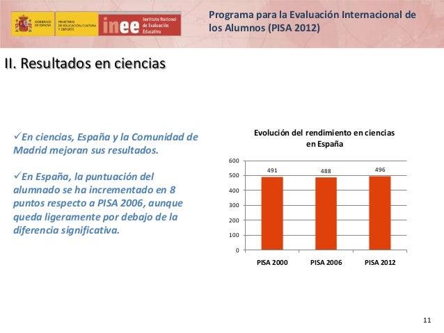 Programa para la Evaluación Internacional de los Alumnos (PISA 2012)  II. Resultados en ciencias  Evolución del rendimient...