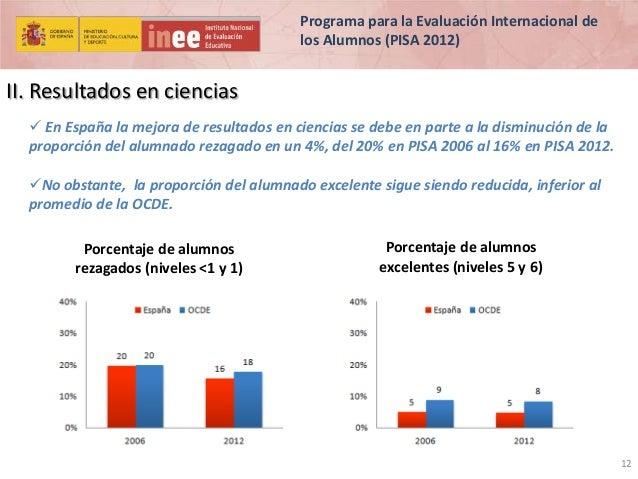 Programa para la Evaluación Internacional de los Alumnos (PISA 2012)  II. Resultados en ciencias  En España la mejora de ...