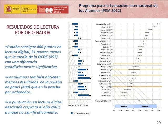 Programa para la Evaluación Internacional de los Alumnos (PISA 2012)  RESULTADOS DE LECTURA POR ORDENADOR  -19  Corea del ...
