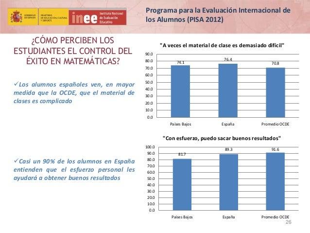 Programa para la Evaluación Internacional de los Alumnos (PISA 2012)  ¿CÓMO PERCIBEN LOS ESTUDIANTES EL CONTROL DEL ÉXITO ...