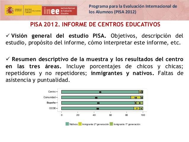 Programa para la Evaluación Internacional de los Alumnos (PISA 2012)  PISA 2012. INFORME DE CENTROS EDUCATIVOS  Visión ge...