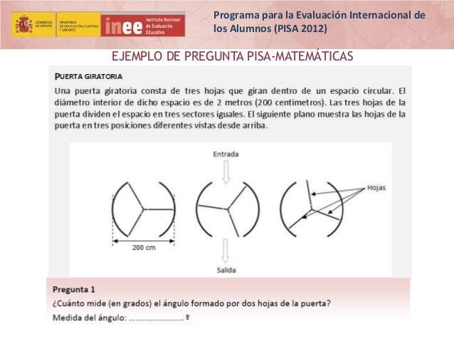 Programa para la Evaluación Internacional de los Alumnos (PISA 2012)  EJEMPLO DE PREGUNTA PISA-MATEMÁTICAS