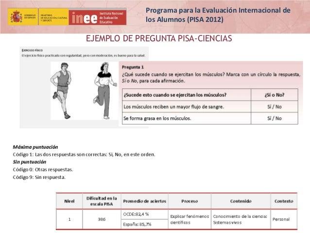 Programa para la Evaluación Internacional de los Alumnos (PISA 2012)  EJEMPLO DE PREGUNTA PISA-CIENCIAS