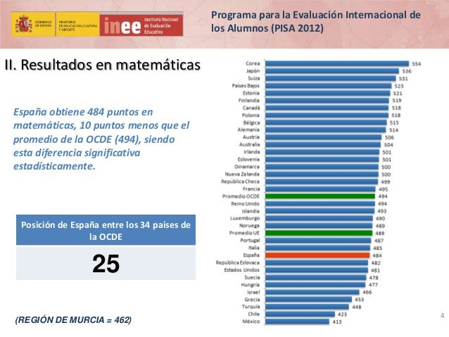 Programa para la Evaluación Internacional de los Alumnos (PISA 2012)  II. Resultados en matemáticas España obtiene 484 pun...