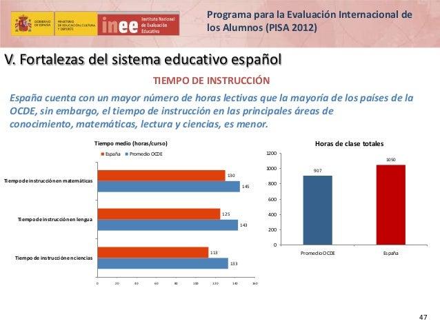 Programa para la Evaluación Internacional de los Alumnos (PISA 2012)  V. Fortalezas del sistema educativo español TIEMPO D...