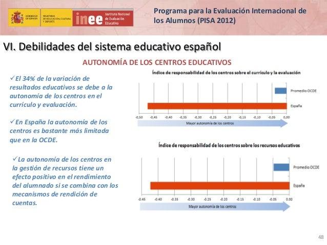 Programa para la Evaluación Internacional de los Alumnos (PISA 2012)  VI. Debilidades del sistema educativo español AUTONO...