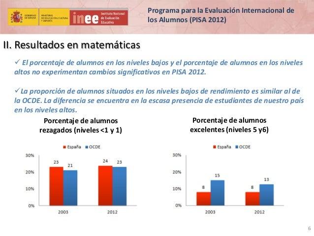 Programa para la Evaluación Internacional de los Alumnos (PISA 2012)  II. Resultados en matemáticas  El porcentaje de alu...
