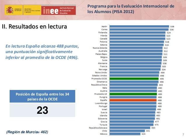 Programa para la Evaluación Internacional de los Alumnos (PISA 2012)  II. Resultados en lectura En lectura España alcanza ...