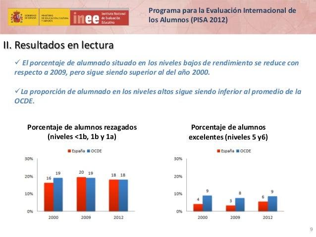 Programa para la Evaluación Internacional de los Alumnos (PISA 2012)  II. Resultados en lectura  El porcentaje de alumnad...