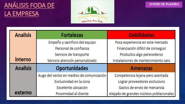 Presentacion plan de empresa for Plan de negocios de un vivero de plantas