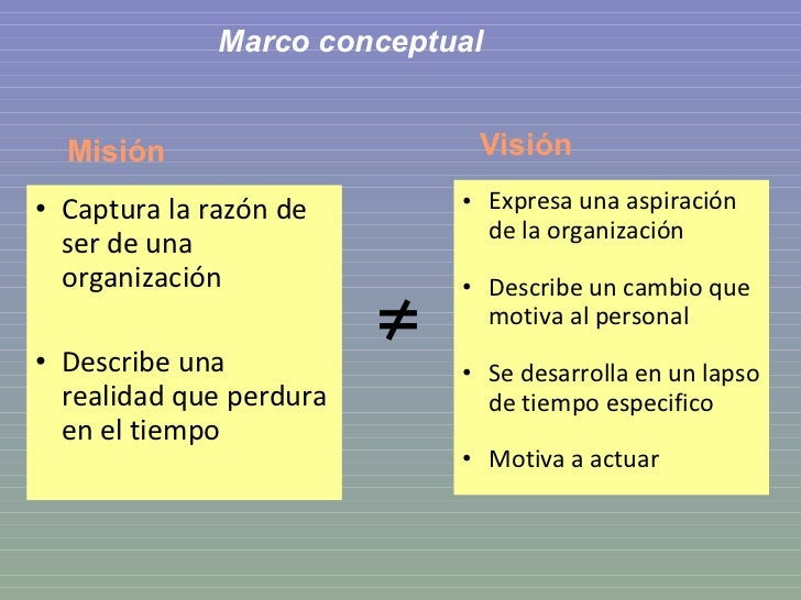 Marco conceptual <ul><li>Captura la razón de ser de una organización </li></ul><ul><li>Describe una realidad que perdura e...