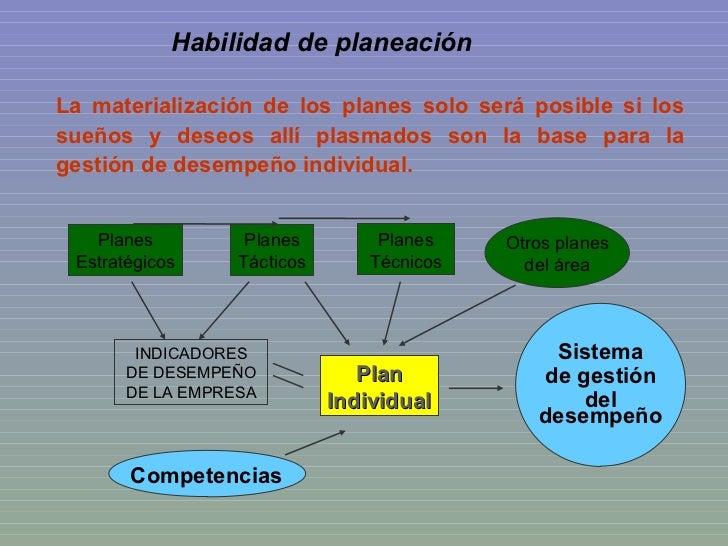 La materialización de los planes solo será posible si los sueños y deseos allí plasmados son la base para la gestión de de...