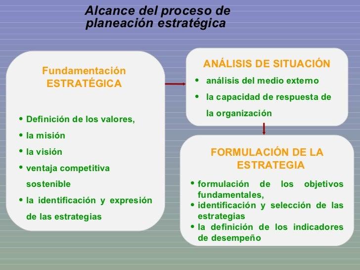 <ul><li>Fundamentación  </li></ul><ul><li>ESTRATÉGICA  </li></ul><ul><li>D efinición de los valores,  </li></ul><ul><li>la...