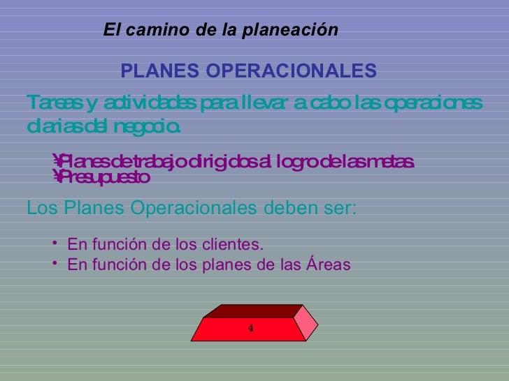 PLANES OPERACIONALES  <ul><li>Tareas y actividades para llevar a cabo las operaciones diarias del negocio.  </li></ul><ul>...
