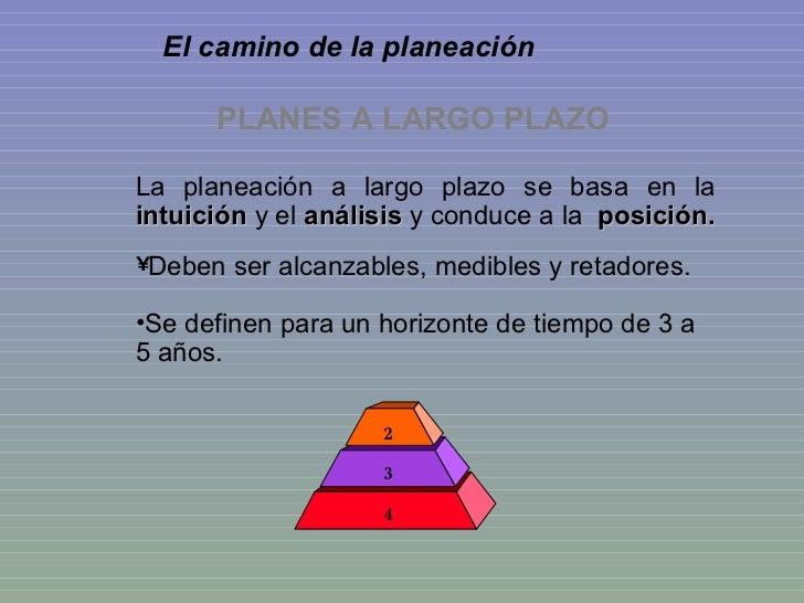 PLANES A LARGO PLAZO  <ul><li>La planeación a largo plazo se basa en la  intuición  y el  análisis  y conduce a la  posici...