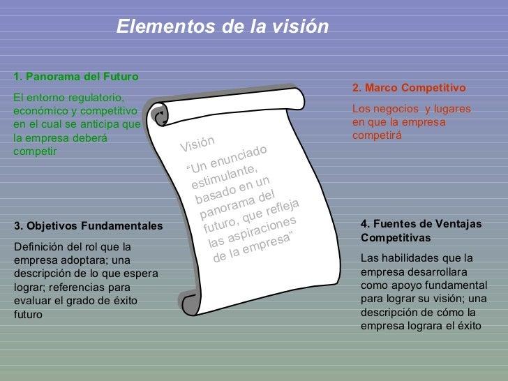 Elementos de la visión 1. Panorama del Futuro El entorno regulatorio, económico y competitivo en el cual se anticipa que l...