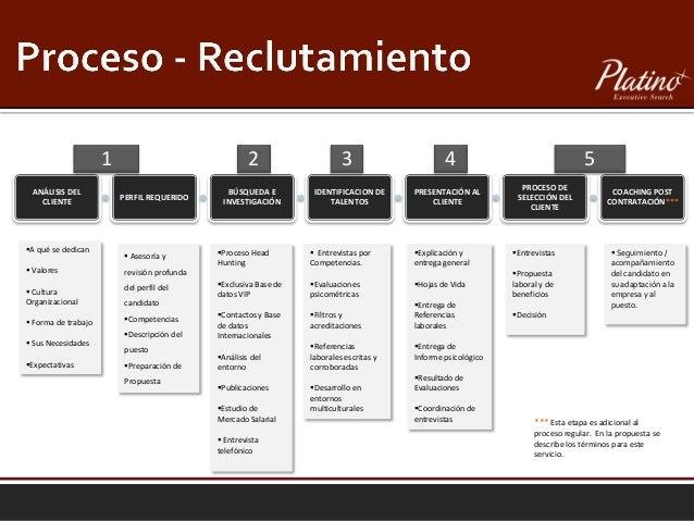Para cualquier consulta adicional puede ubicar a la Licda Fregilse Fernández, Gerente de Comercialización. Teléfono: (507)...