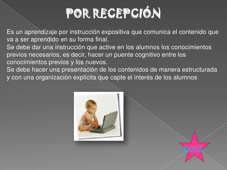 POR RECEPCIÓNEs un aprendizaje por instrucción expositiva que comunica el contenido queva a ser aprendido en su forma fina...