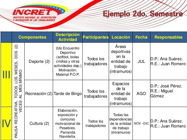Presentación Programa Recreativo Laboral 2017