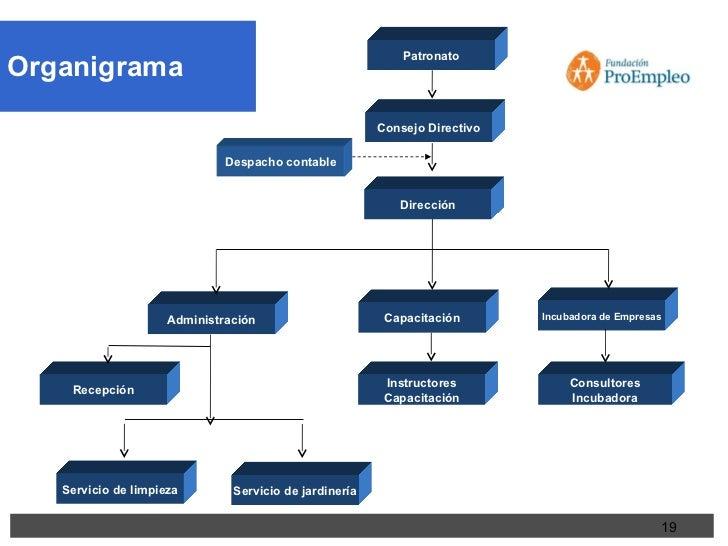 Presentaci n proempleo xalapa for Empresas de jardineria