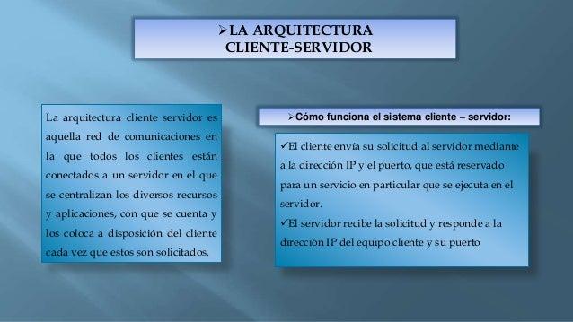 Arquitectura De Desarrollo Web: arquitectura de desarrollo
