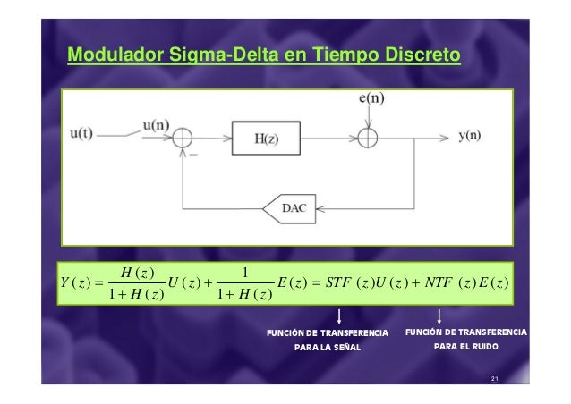 sigma delta pll thesis Modulation of the vco within a delta-sigma fractional-n pll i introduction over the last decade, delta-sigma (δσ) fractional-n phase locked loops (plls) have become widely used for frequency synthesis in consumer-oriented electronic communications products such thesis is shown in figure 1 [1], [2] its purpose.