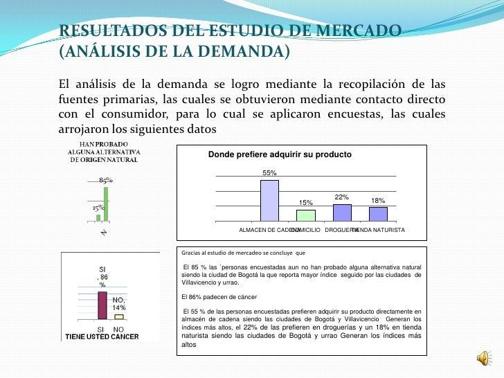 RESULTADOS DEL ESTUDIO DE MERCADO(ANÁLISIS DE LA DEMANDA)El análisis de la demanda se logro mediante la recopilación de la...
