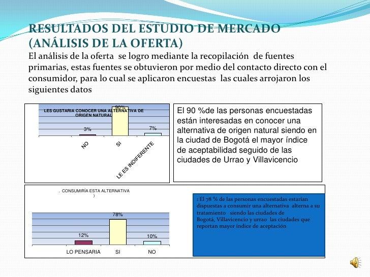 RESULTADOS DEL ESTUDIO DE MERCADO(ANÁLISIS DE LA OFERTA)El análisis de la oferta se logro mediante la recopilación de fuen...