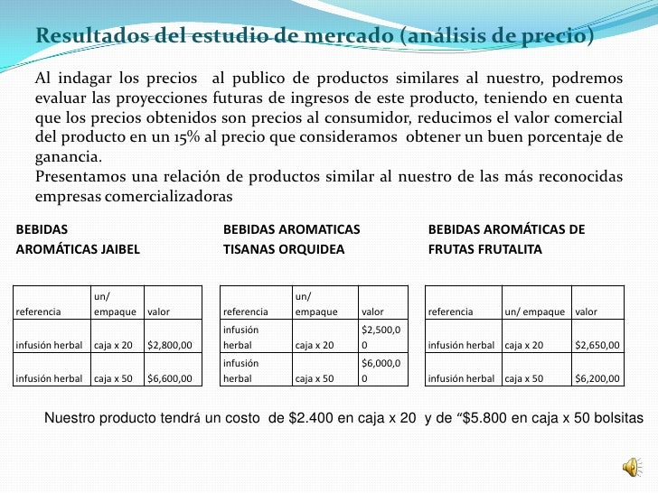 Resultados del estudio de mercado (análisis de precio)    Al indagar los precios al publico de productos similares al nues...