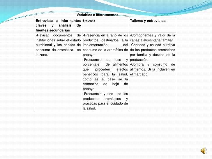 Variables e instrumentosEntrevista a informantes        Encuesta                        Talleres y entrevistasclaves y aná...