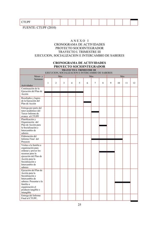 26familia uorganizaciónFUENTE: CTUPF (2010)A N E X O JCARTA DE ACEPTACIÒN Y COMPROMISO DEL TUTOR DEL ÀMBITO FAMILIARREPÚBL...
