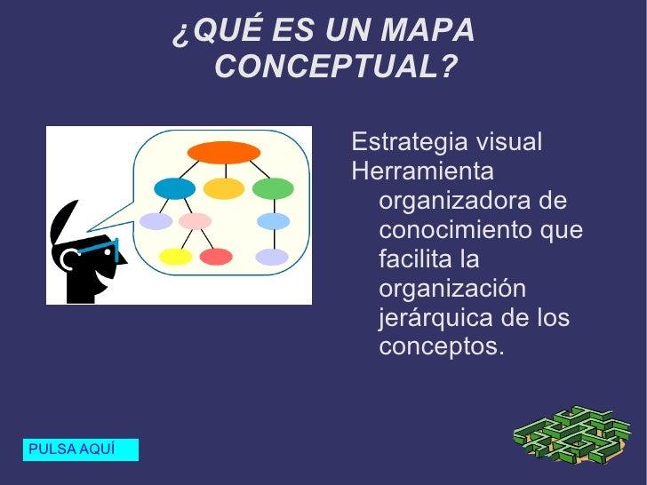¿QUÉ ES UN MAPA CONCEPTUAL? <ul><li>Estrategia visual