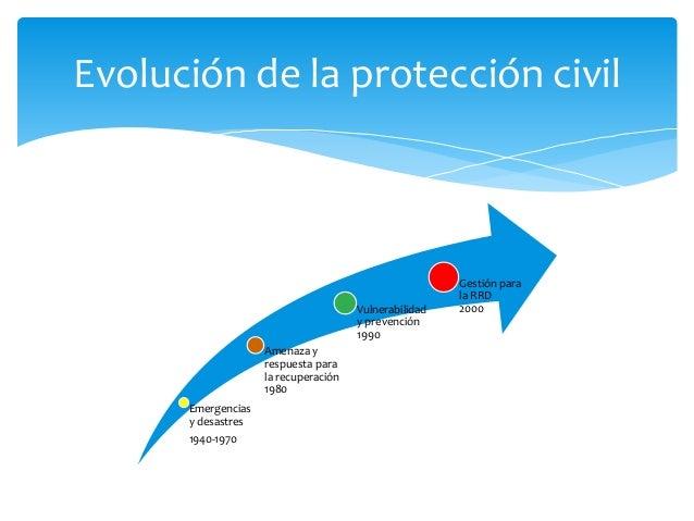 1.Comprensión científica de los desastres.  2.Aprendizaje de prácticas, procedimientos y medidas de seguridad y respuesta ...