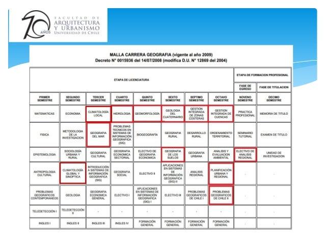 Contribución al Plan Nacional de Formación y Capacitación en Reducción del Riesgo de Desastres