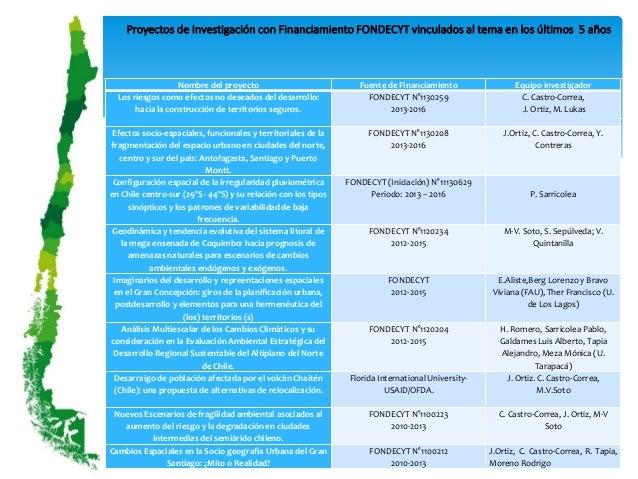 ÁREA DE ANÁLISIS  ALCANCES  Mecanismos de coordinación  Capacidad para coordinación a distintas escalas (Nacional, regiona...