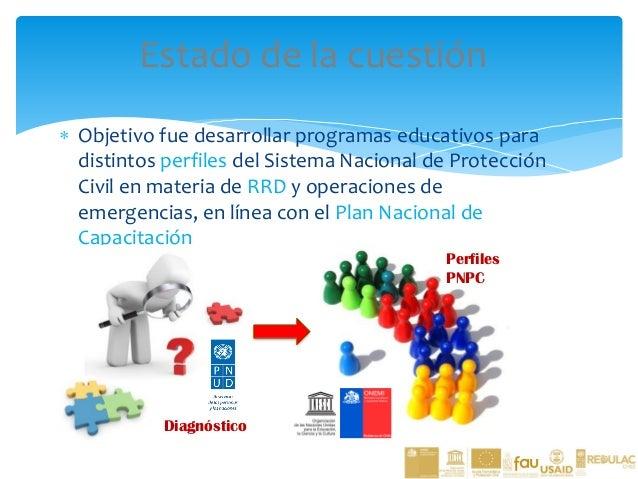 Niveles de programas y perfil de egreso  Contribución al Plan Nacional de Formación y Capacitación en Reducción del Riesgo...