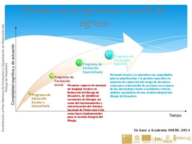 Curso virtual: Gestión Integral de Riesgos en Instituciones Educativas http://www.campuscruzroja.org/