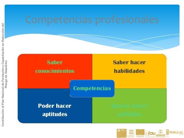 Conocimientos básicos de riesgo  Contribución al Plan Nacional de Formación y Capacitación en Reducción del Riesgo de Desa...