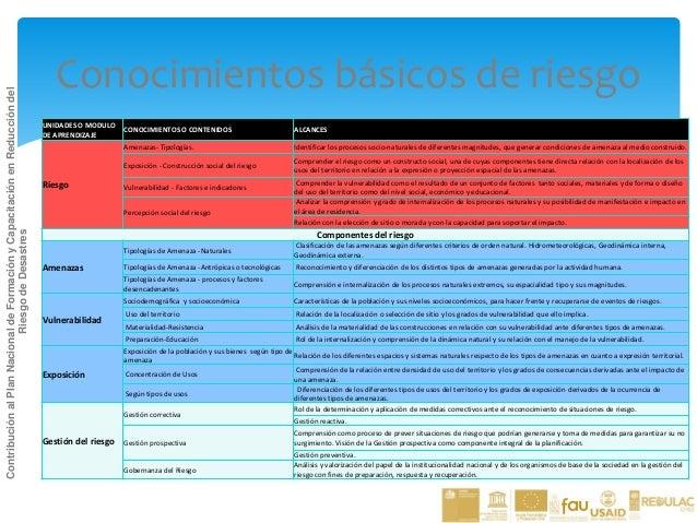 Muchas gracias  psarricolea@uchilefau.cl  Seminario Didáctica de la Geografía: Construyendo Espacios Colaborativos  www.cl...